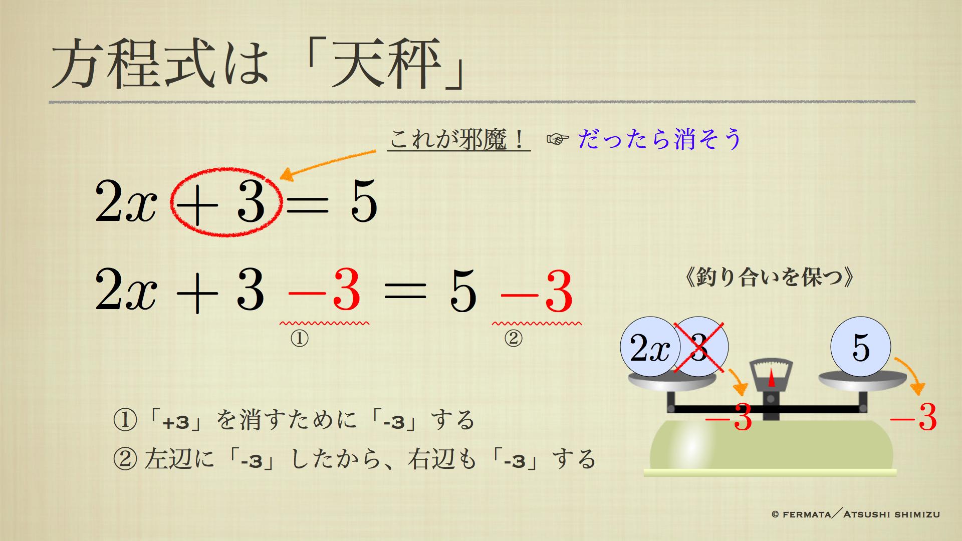 方程式の移項のナゾを解いてみよう